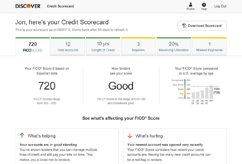 New discover credit scorecard launched free fico score for New business credit cards with no credit history