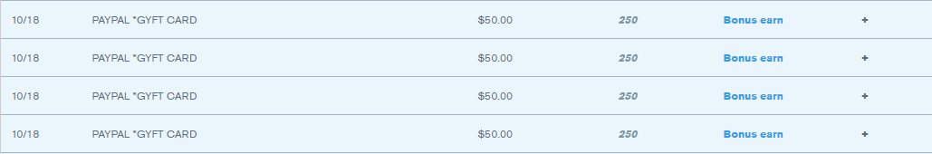 Best Options for PPDG and Cardcash Purchases