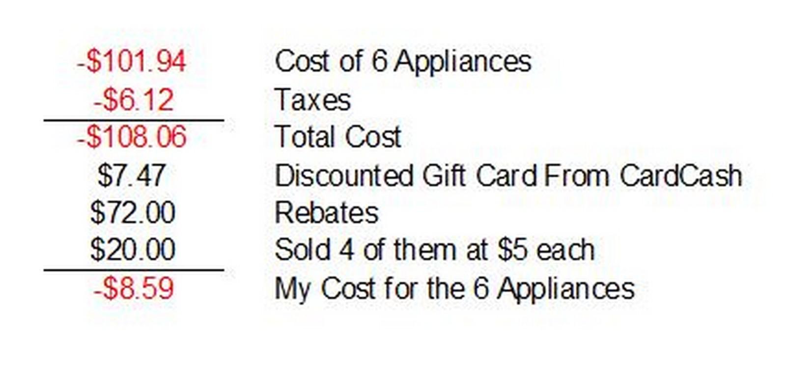 Selling Kohl's Personal Appliances