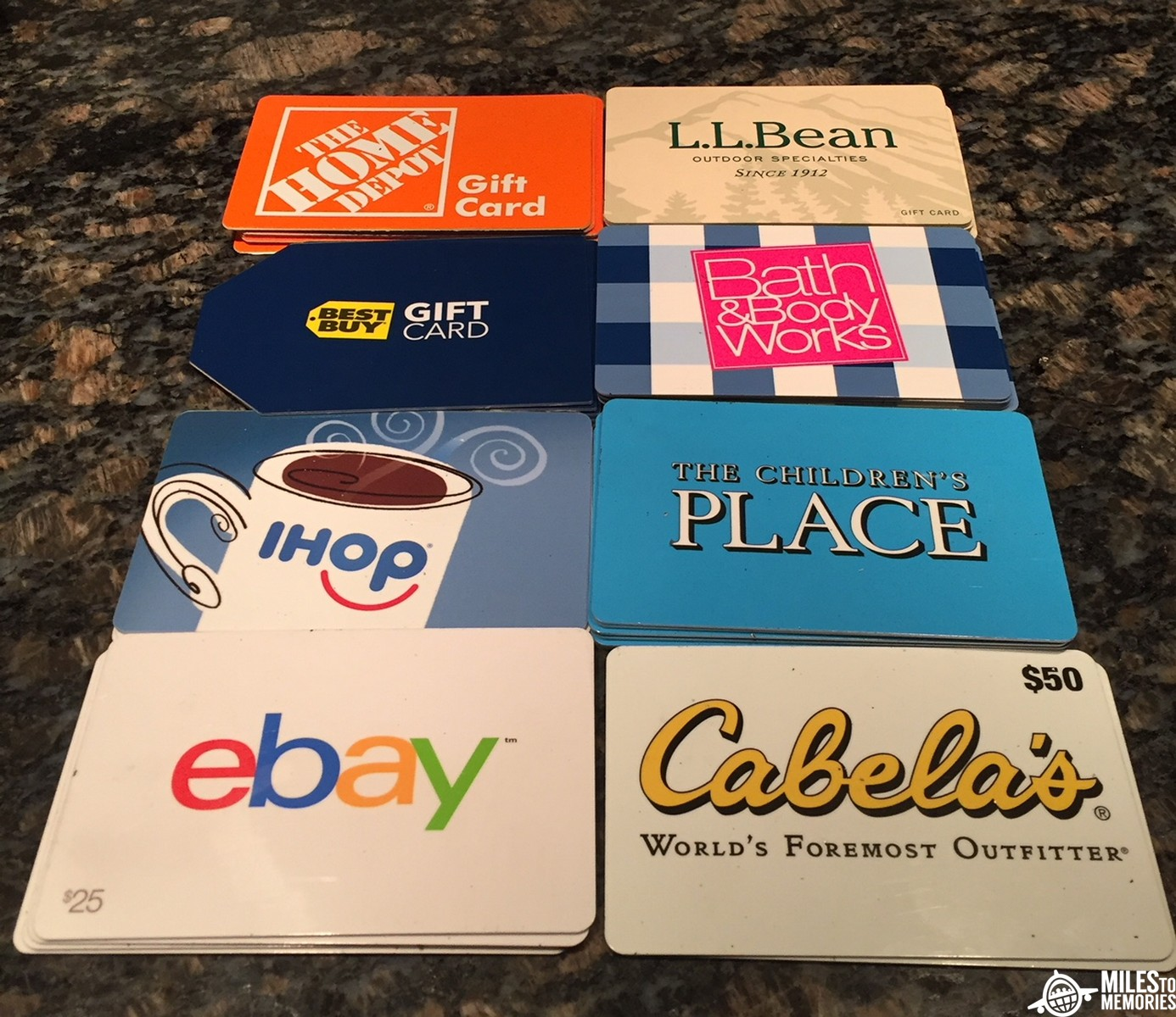 Kroger Gift Card Sale Results and Lessons Learned