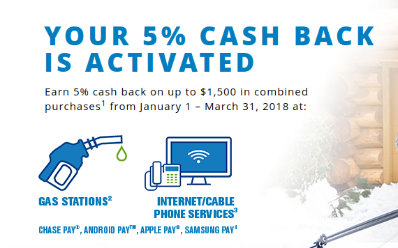 chase freedom & Discover bonus categories 2018