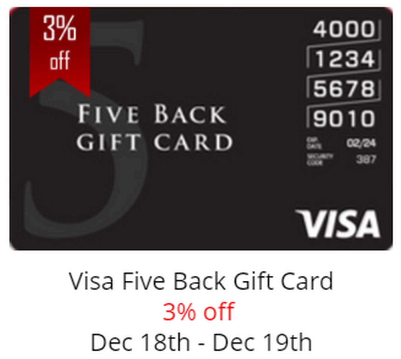GiftCardMall Money Making Visa Gift Card Deal Returns