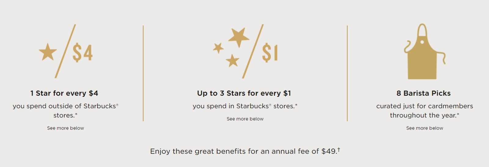 Chase Starbucks Credit Card Review, Should You Get It?