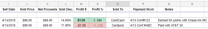 Gift Card Reselling Spreadsheet Template