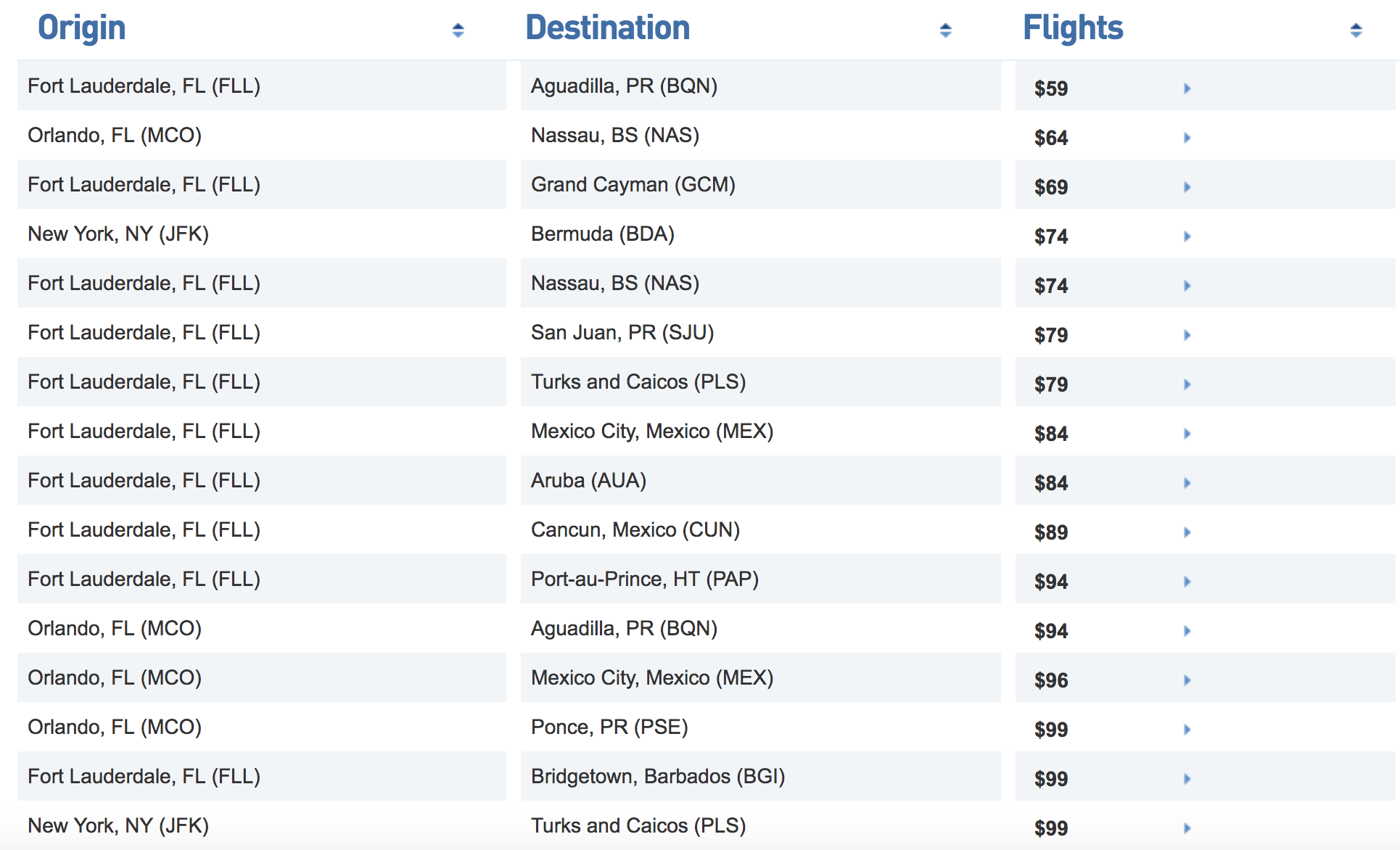 JetBlue Sale, One Way Flights Starting at Just $59